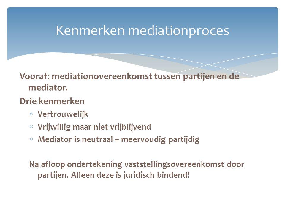 Kenmerken mediationproces