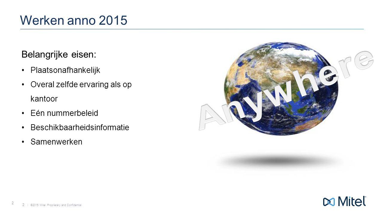 Anywhere Werken anno 2015 Belangrijke eisen: Plaatsonafhankelijk