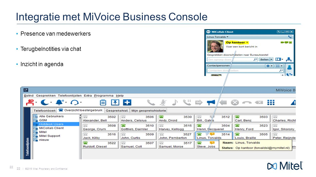 Integratie met MiVoice Business Console