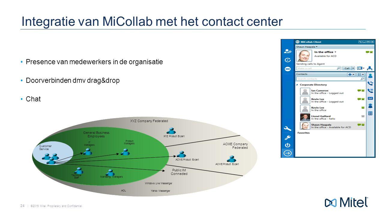 Integratie van MiCollab met het contact center