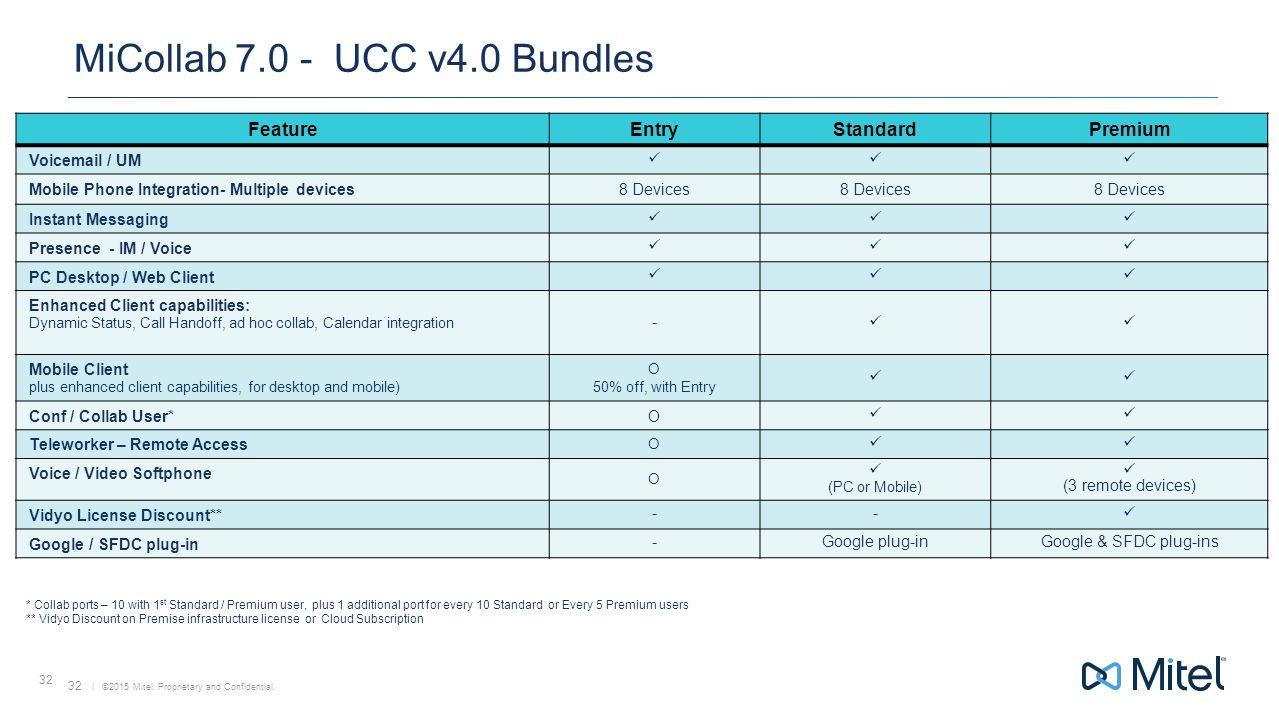 MiCollab 7.0 - UCC v4.0 Bundles