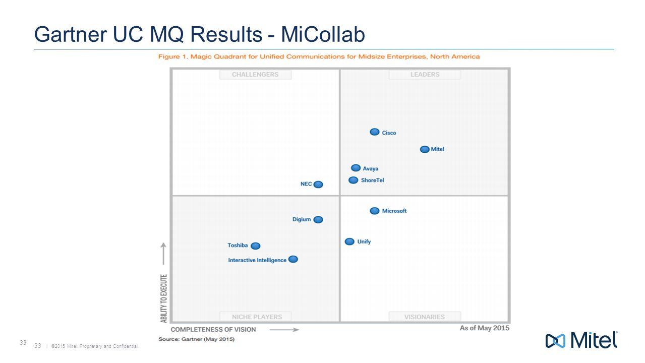Gartner UC MQ Results - MiCollab