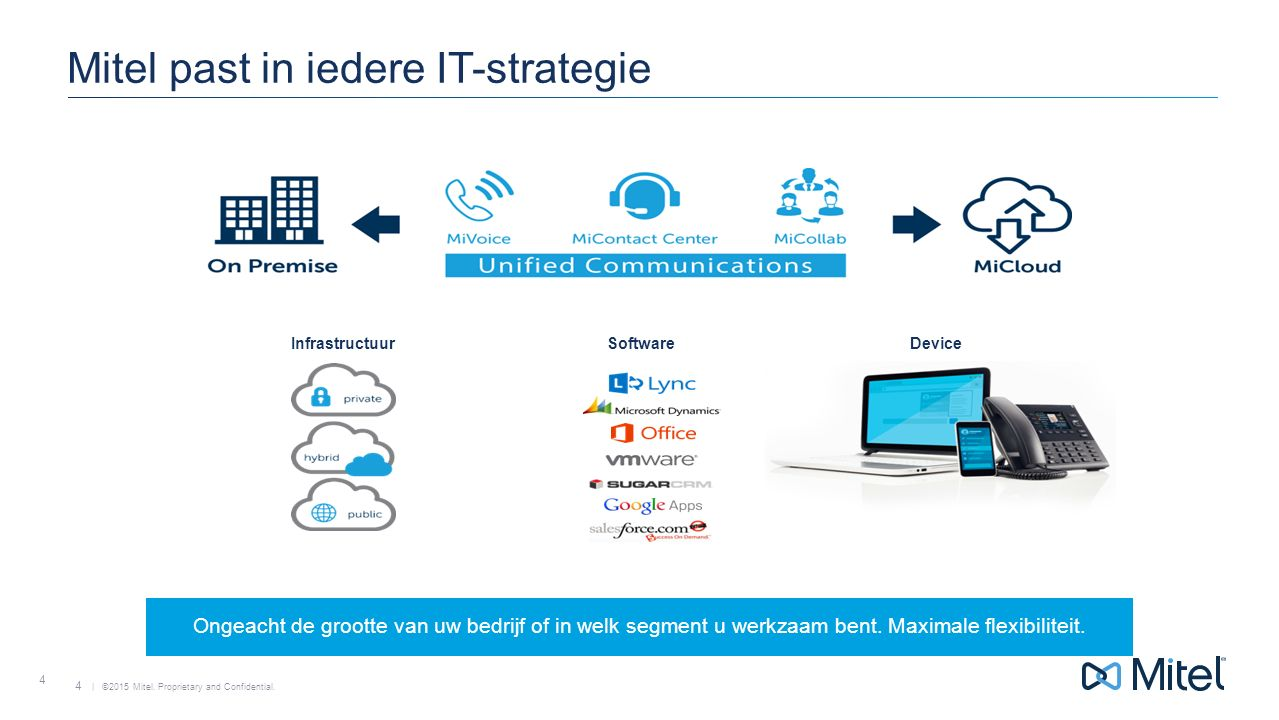 Mitel past in iedere IT-strategie