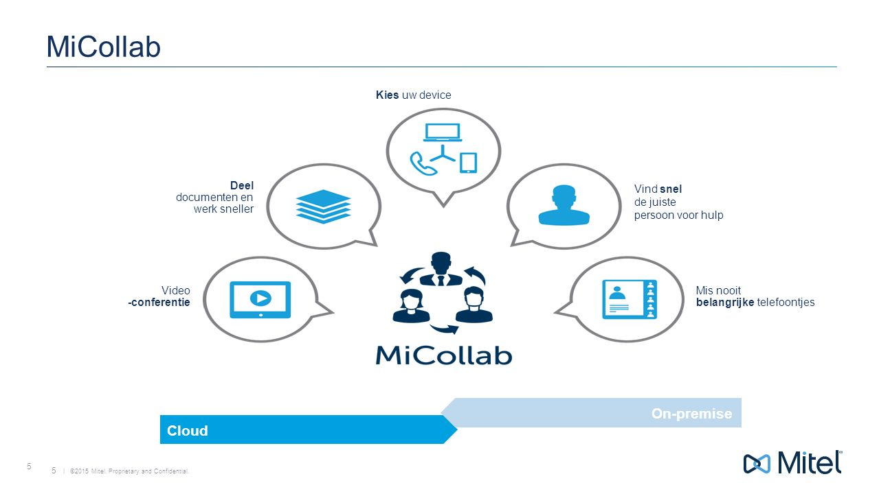 MiCollab On-premise Cloud Kies uw device