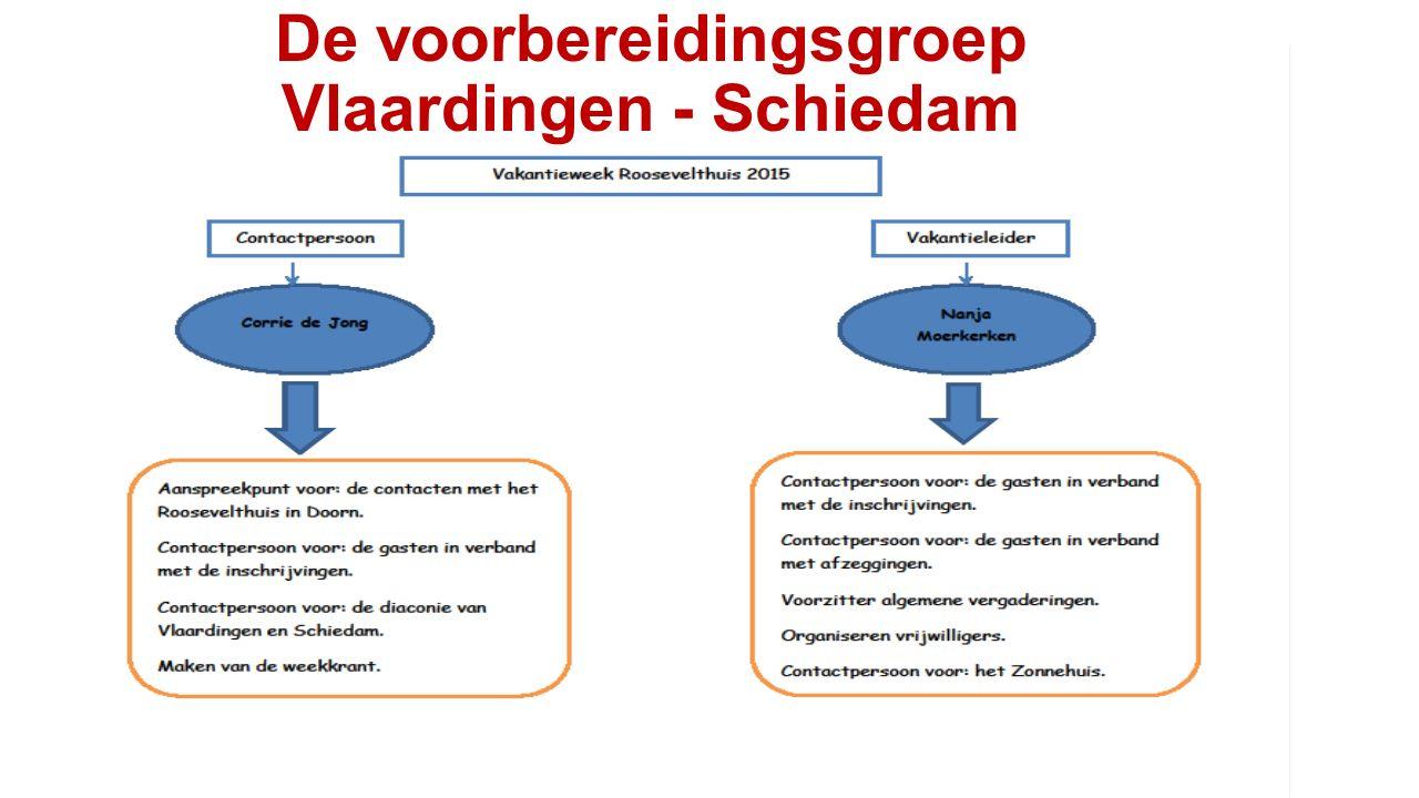 De voorbereidingsgroep Vlaardingen - Schiedam