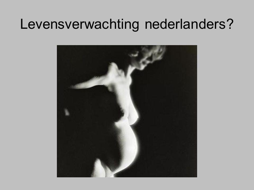 Levensverwachting nederlanders