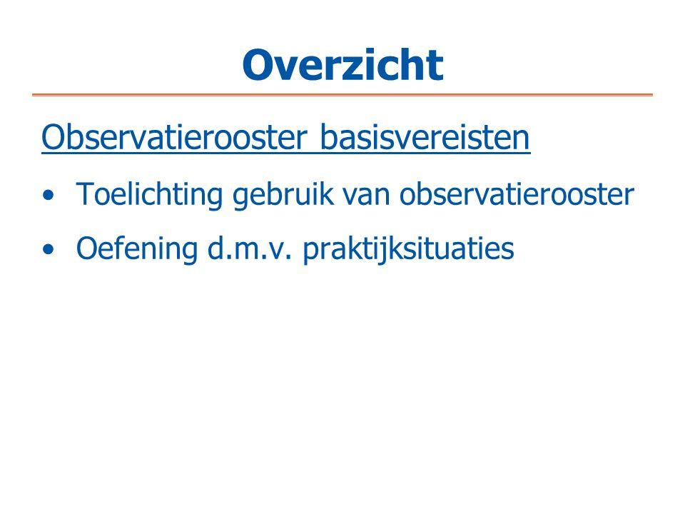 Overzicht Observatierooster basisvereisten