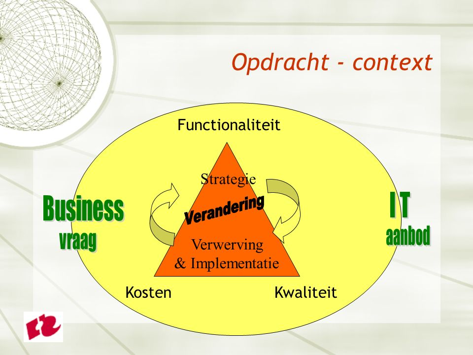 Opdracht - context I T Business Functionaliteit Strategie aanbod vraag