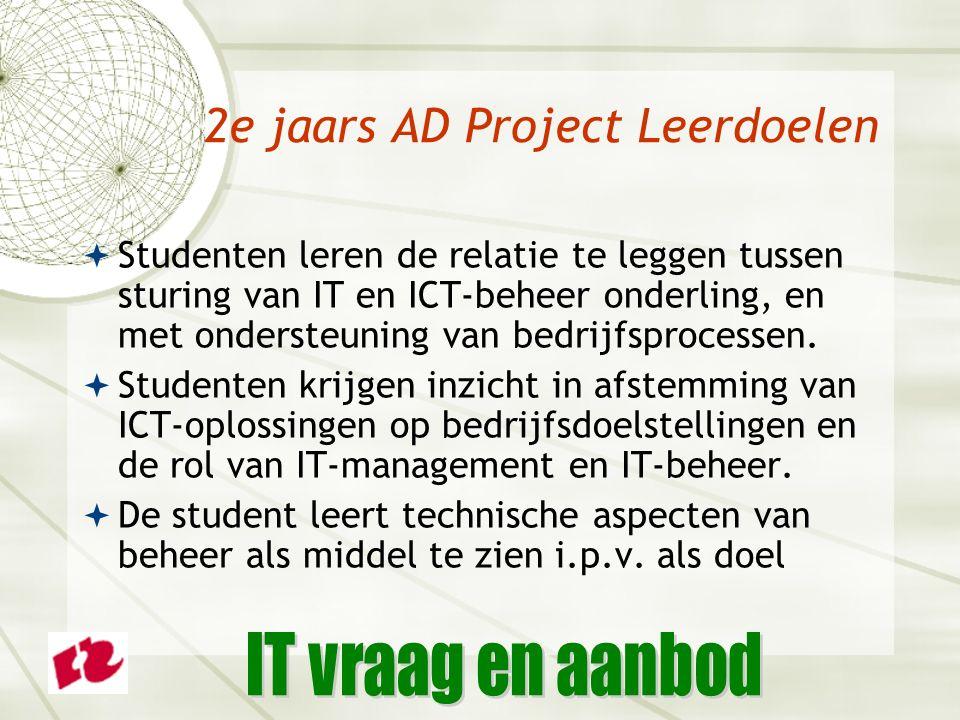 2e jaars AD Project Leerdoelen