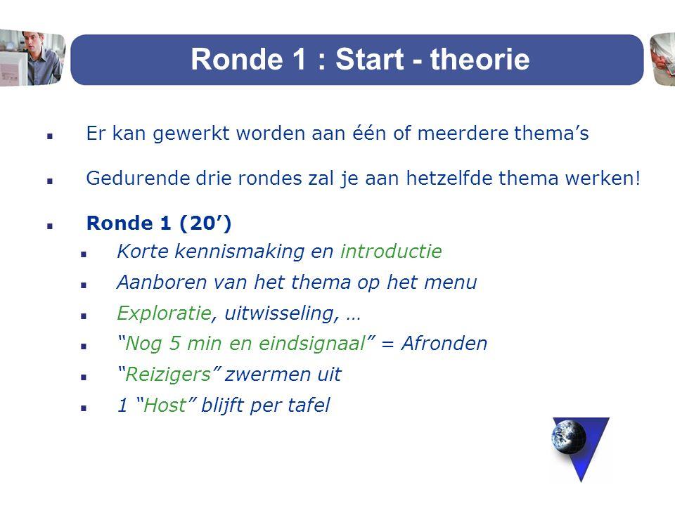 Ronde 1 : Start - theorie Er kan gewerkt worden aan één of meerdere thema's. Gedurende drie rondes zal je aan hetzelfde thema werken!