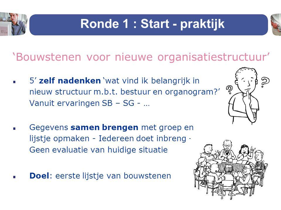 Ronde 1 : Start - praktijk