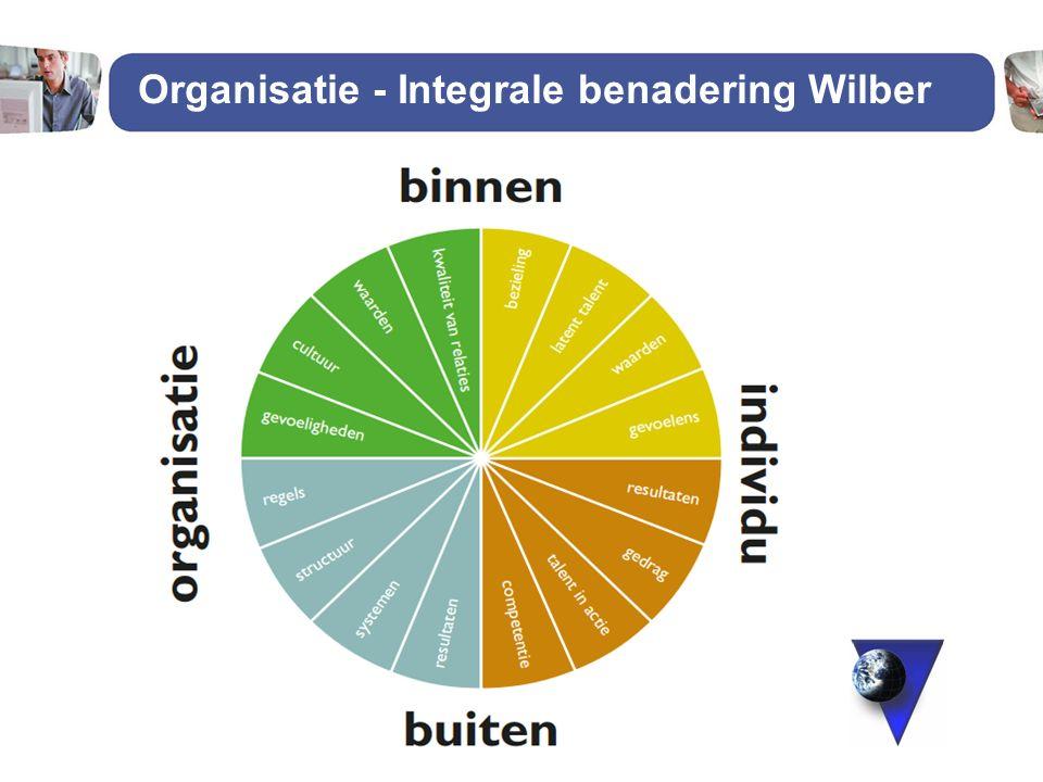 Organisatie - Integrale benadering Wilber