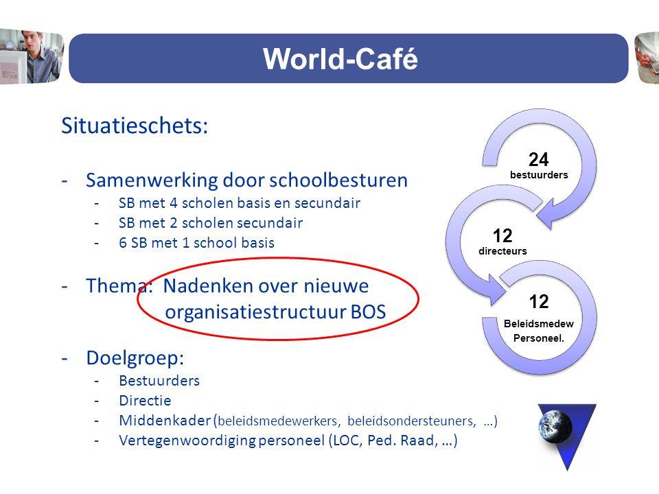 World-Café Situatieschets: Samenwerking door schoolbesturen