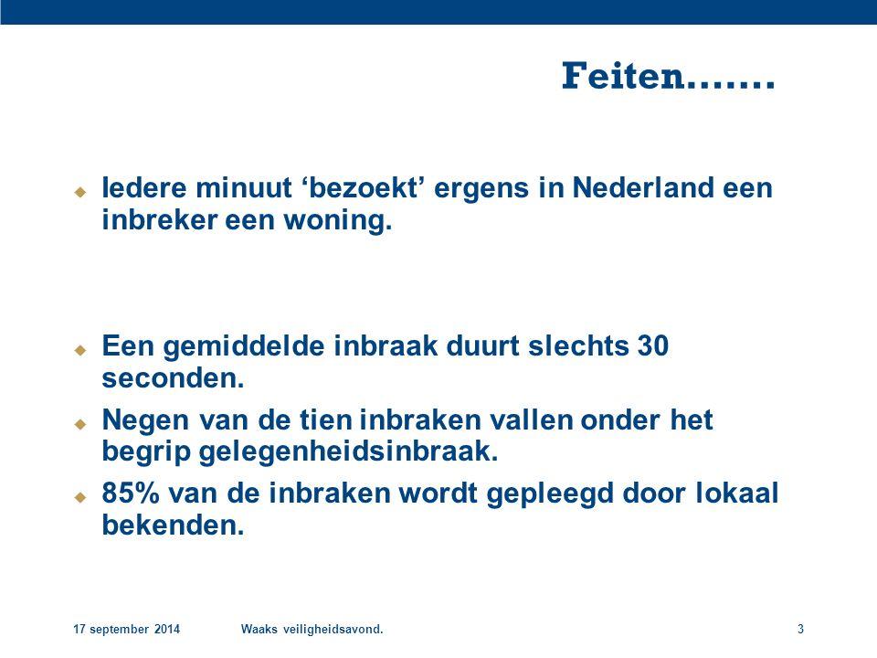 Feiten……. Iedere minuut 'bezoekt' ergens in Nederland een inbreker een woning. Een gemiddelde inbraak duurt slechts 30 seconden.