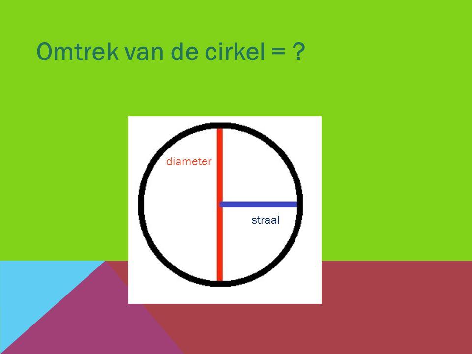 Omtrek van de cirkel = straal diameter