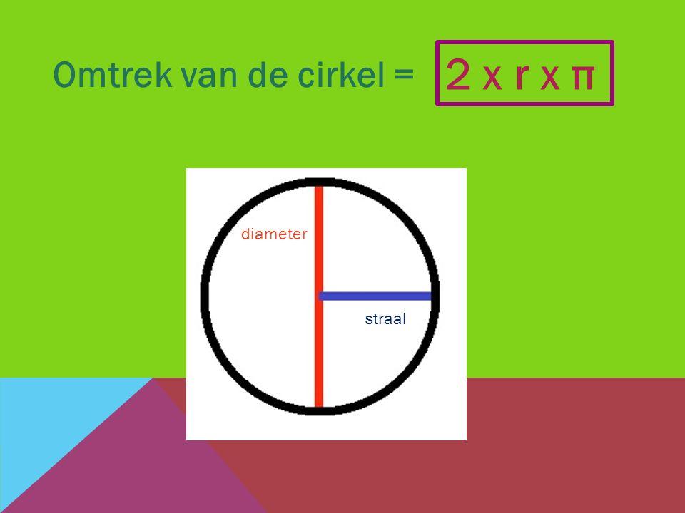2 x r x π Omtrek van de cirkel = straal diameter