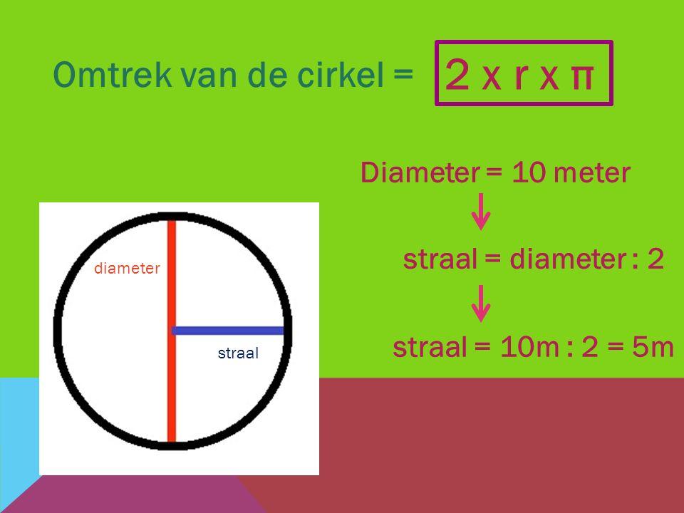 2 x r x π Omtrek van de cirkel = Diameter = 10 meter