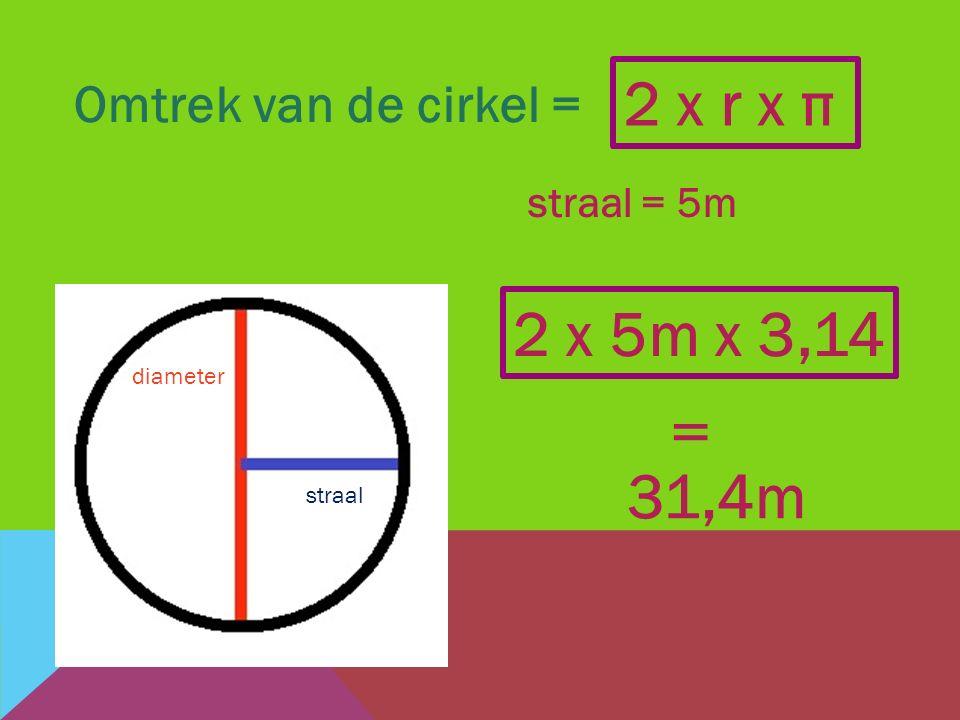 = 2 x r x π 2 x 5m x 3,14 31,4m Omtrek van de cirkel = straal = 5m