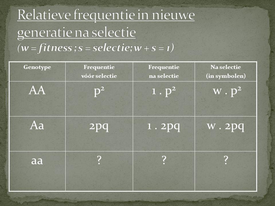 Relatieve frequentie in nieuwe generatie na selectie (w = fitness ; s = selectie; w + s = 1)