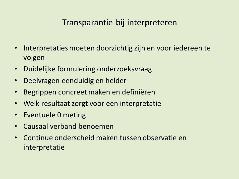 Transparantie bij interpreteren