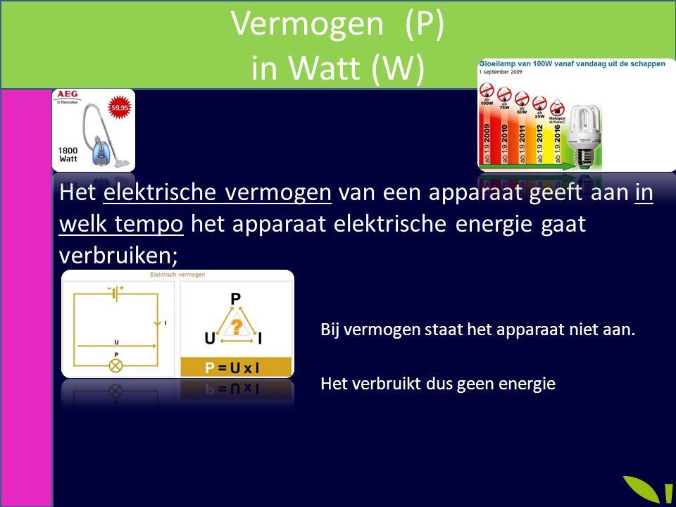 Vermogen (P) in Watt (W)