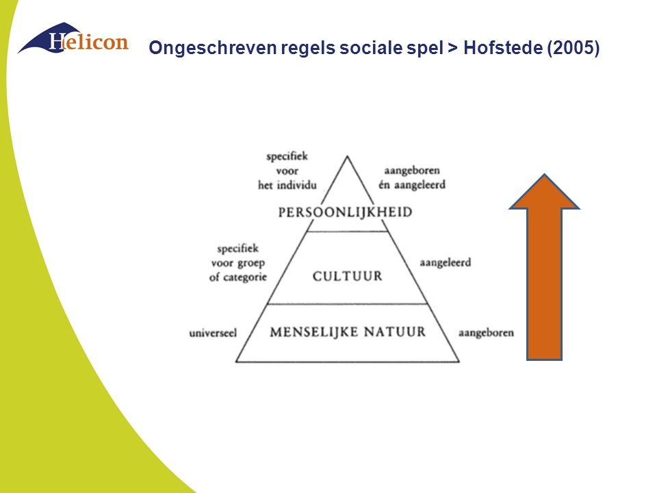 Ongeschreven regels sociale spel > Hofstede (2005)