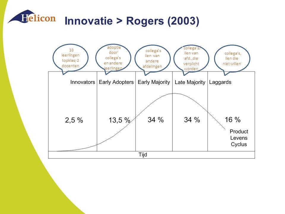 Innovatie > Rogers (2003)