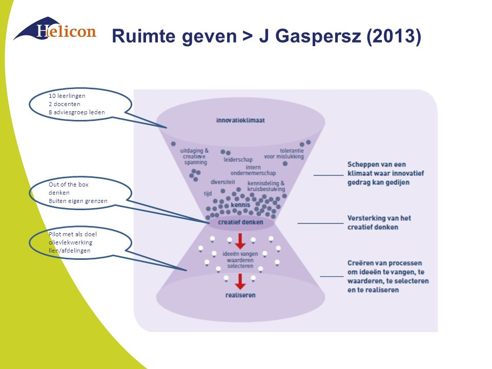 Ruimte geven > J Gaspersz (2013)