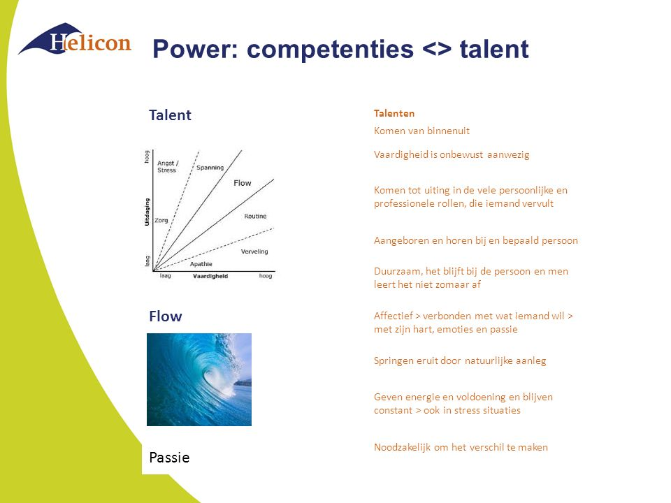 Power: competenties <> talent