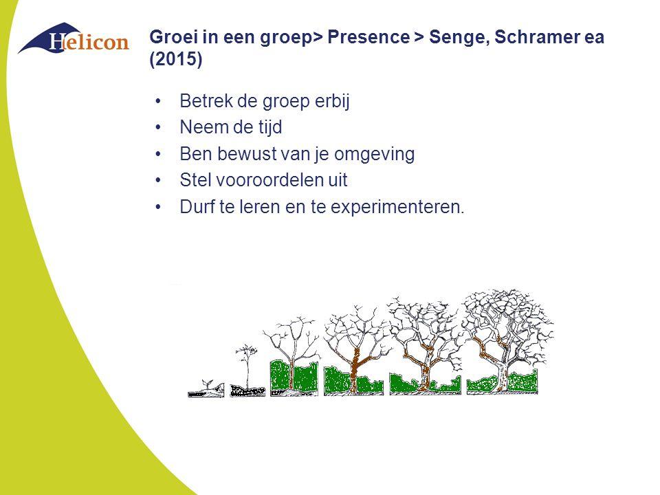 Groei in een groep> Presence > Senge, Schramer ea (2015)