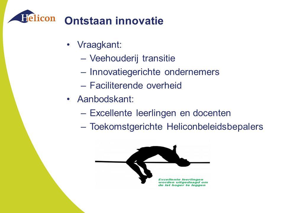 Ontstaan innovatie Vraagkant: Veehouderij transitie