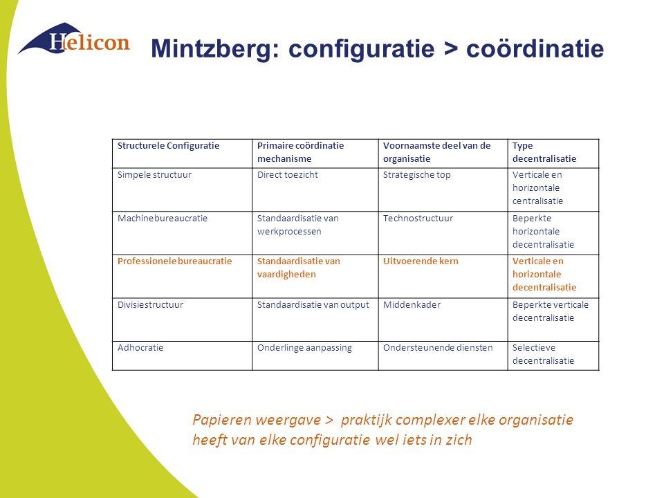 Mintzberg: configuratie > coördinatie