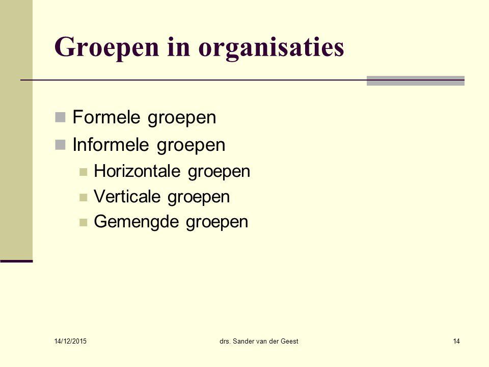 Groepen in organisaties