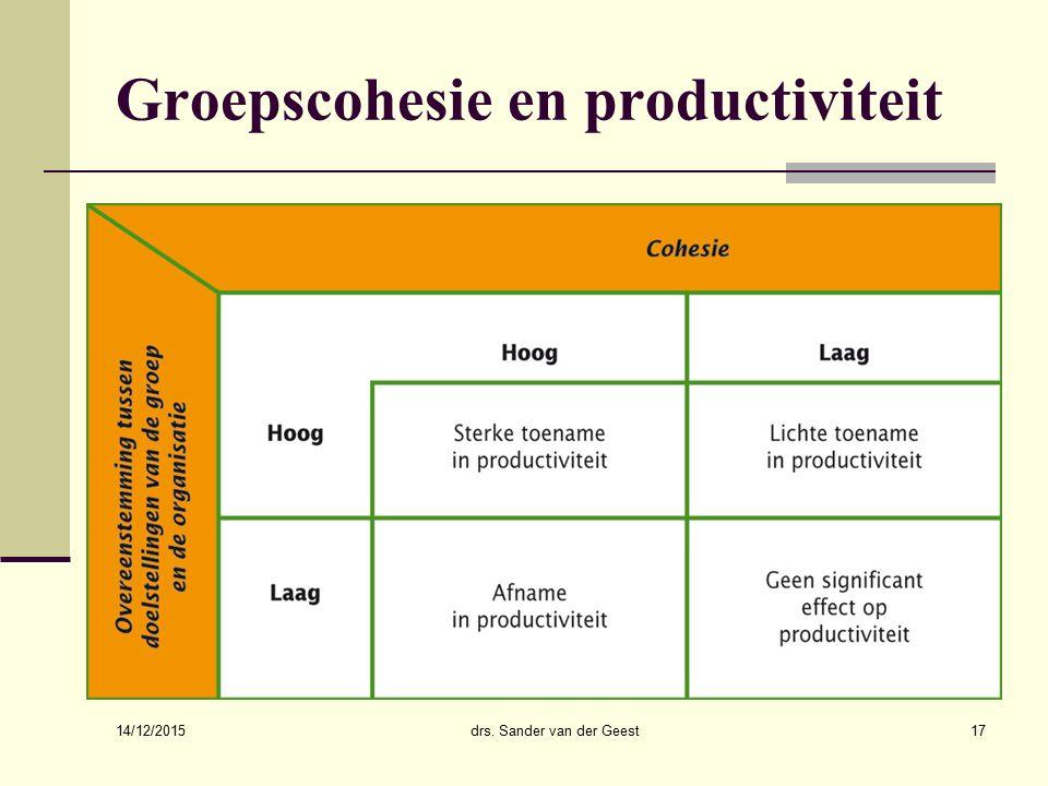 Groepscohesie en productiviteit