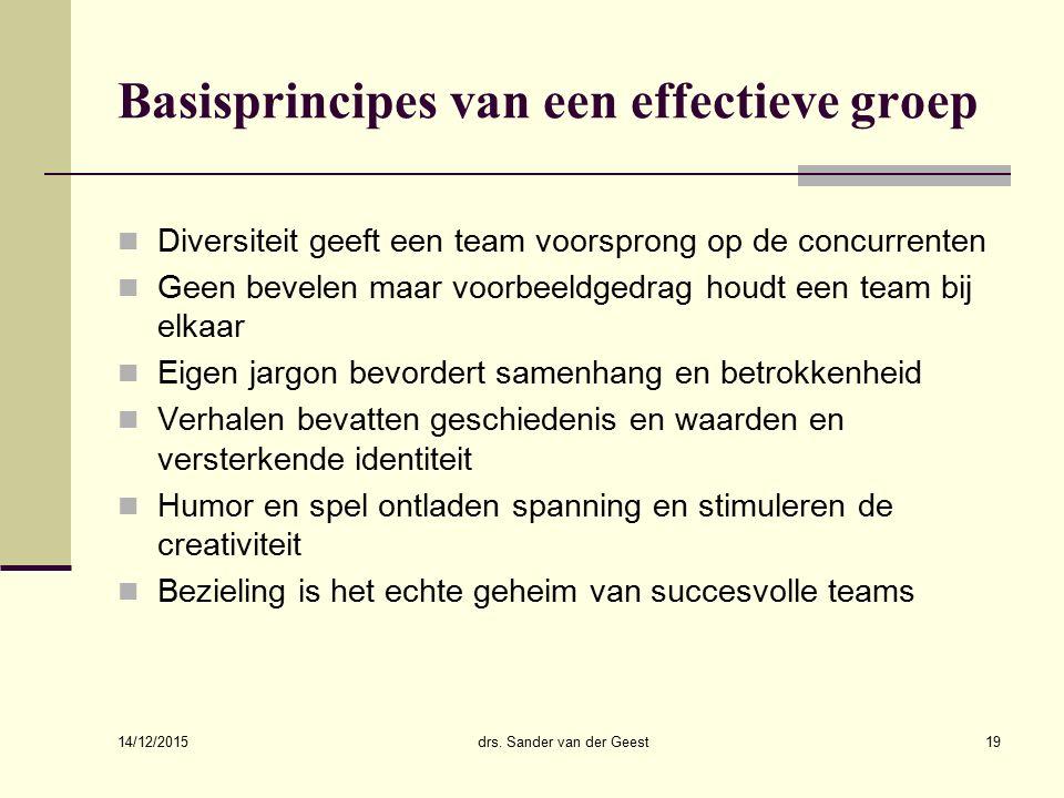 Basisprincipes van een effectieve groep