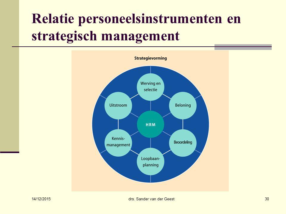 Relatie personeelsinstrumenten en strategisch management