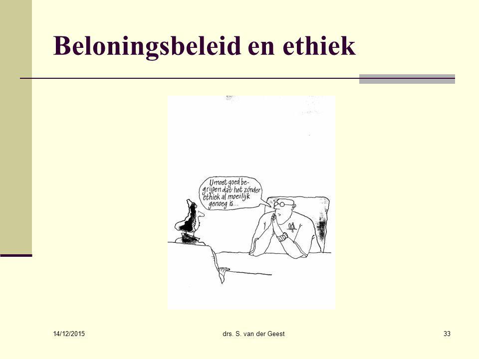 Beloningsbeleid en ethiek