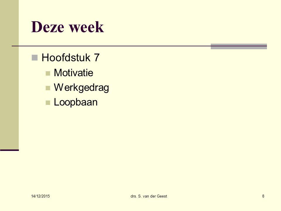 Deze week Hoofdstuk 7 Motivatie Werkgedrag Loopbaan 25/04/2017