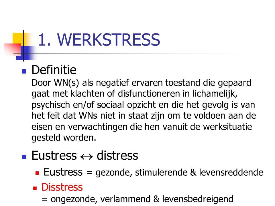 1. WERKSTRESS