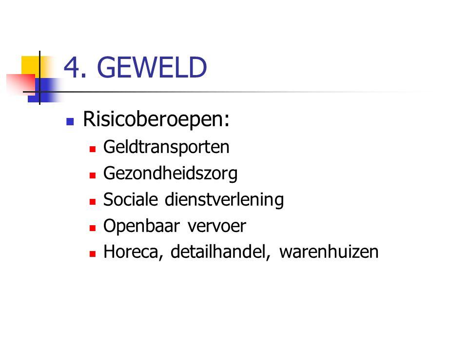 4. GEWELD Risicoberoepen: Geldtransporten Gezondheidszorg