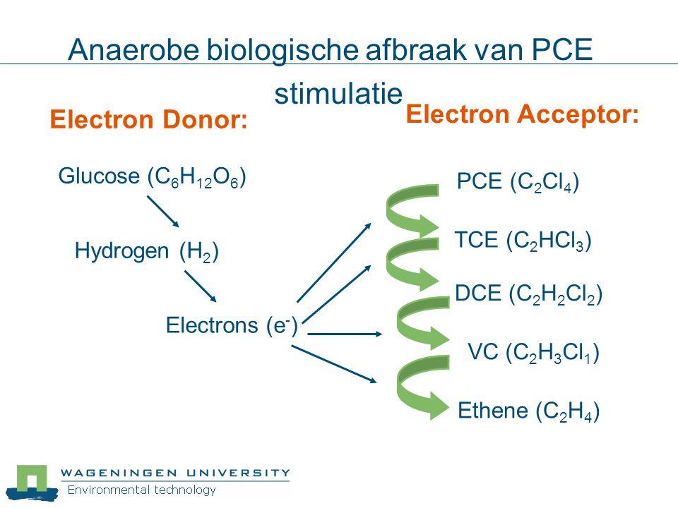 Anaerobe biologische afbraak van PCE stimulatie
