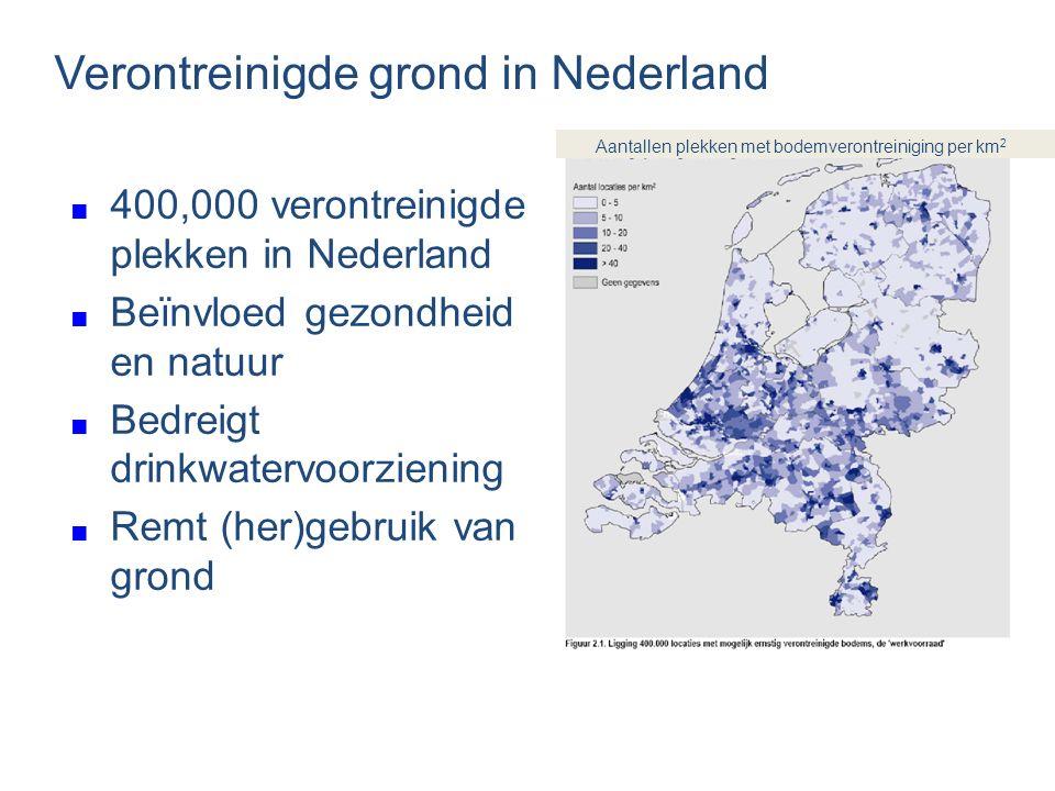 Verontreinigde grond in Nederland