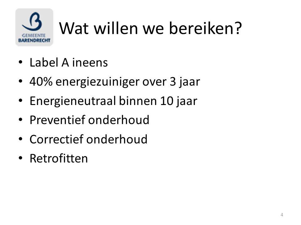 Wat willen we bereiken Label A ineens 40% energiezuiniger over 3 jaar