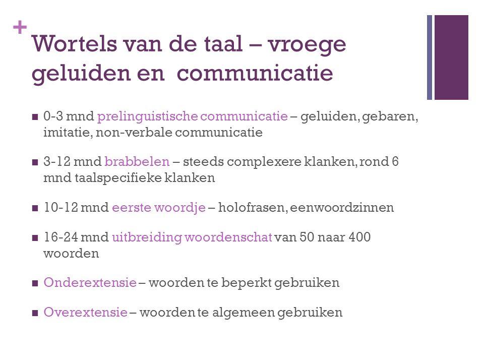 Wortels van de taal – vroege geluiden en communicatie
