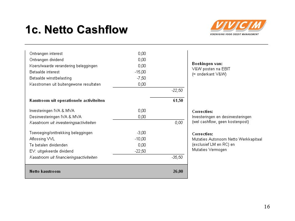 1c. Netto Cashflow