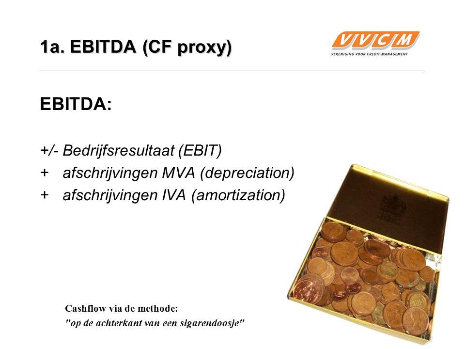 1a. EBITDA (CF proxy) EBITDA: +/- Bedrijfsresultaat (EBIT)