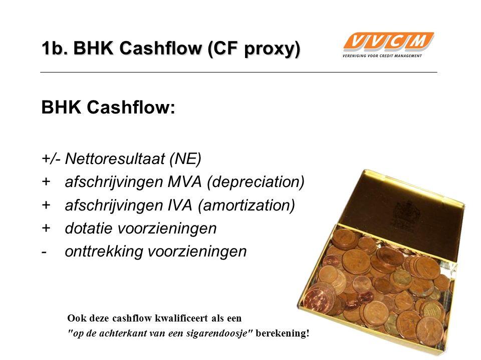 1b. BHK Cashflow (CF proxy)