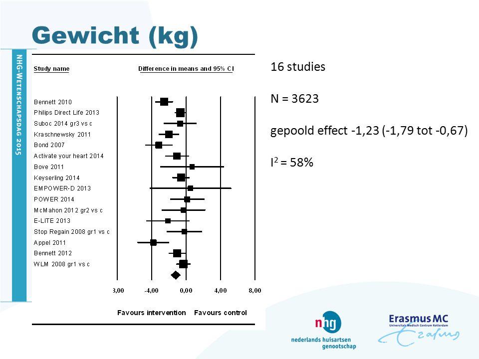 Gewicht (kg) 16 studies N = 3623
