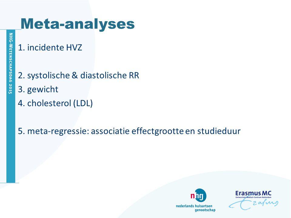 Meta-analyses Meta-analyse 1. incidente HVZ