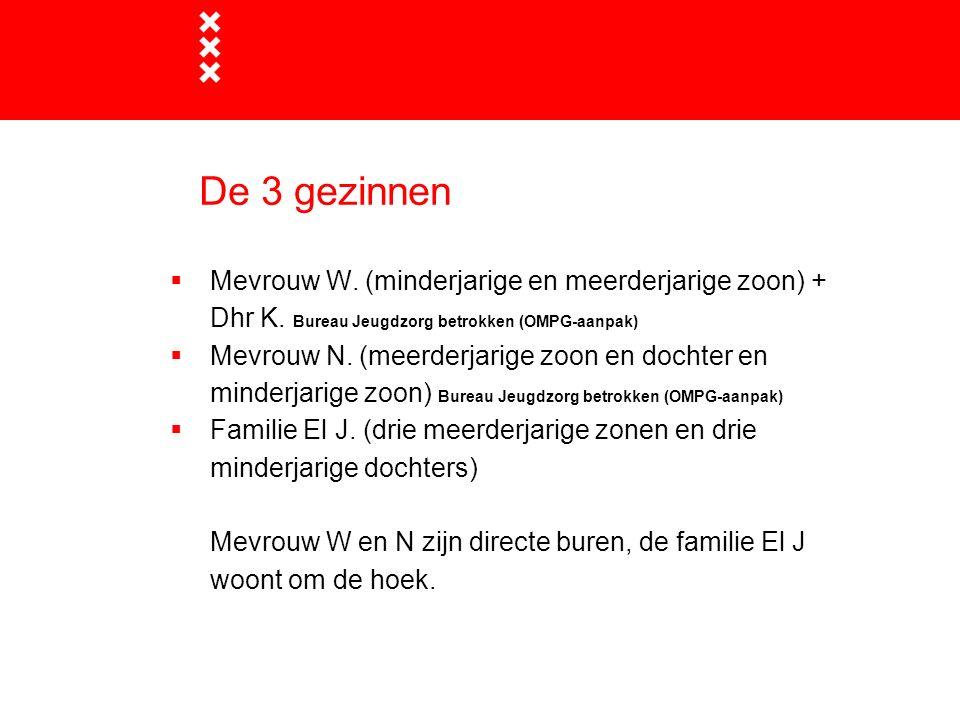 De 3 gezinnen Mevrouw W. (minderjarige en meerderjarige zoon) + Dhr K. Bureau Jeugdzorg betrokken (OMPG-aanpak)